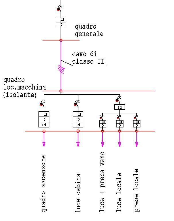 Schema Elettrico Per Montacarichi : Mq schema unifilare livello la scelta giusta è